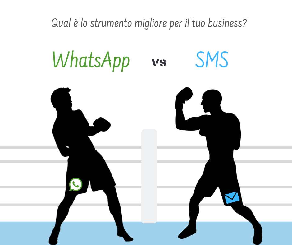 Sms e Whatsapp